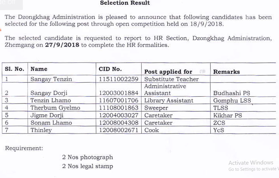 Selection Result of interview