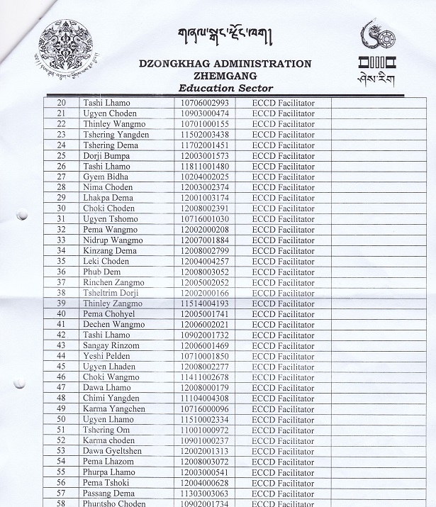 Shortlisted Candidates for ECCD Facilitator, Caretaker, Sweeper, Cook and Messenger